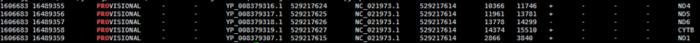 NCBI的基因entrez ID相关文件介绍