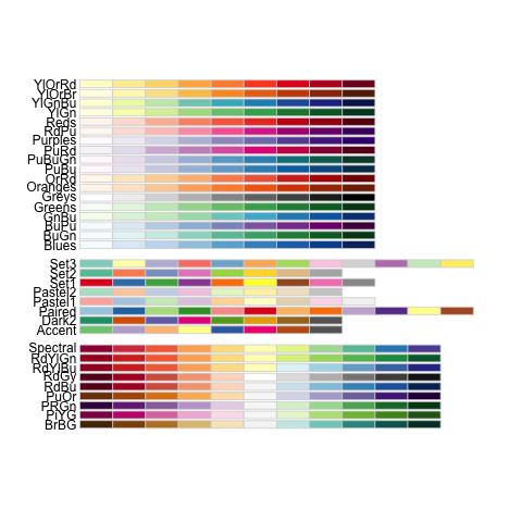 R绘图基础(2)颜色